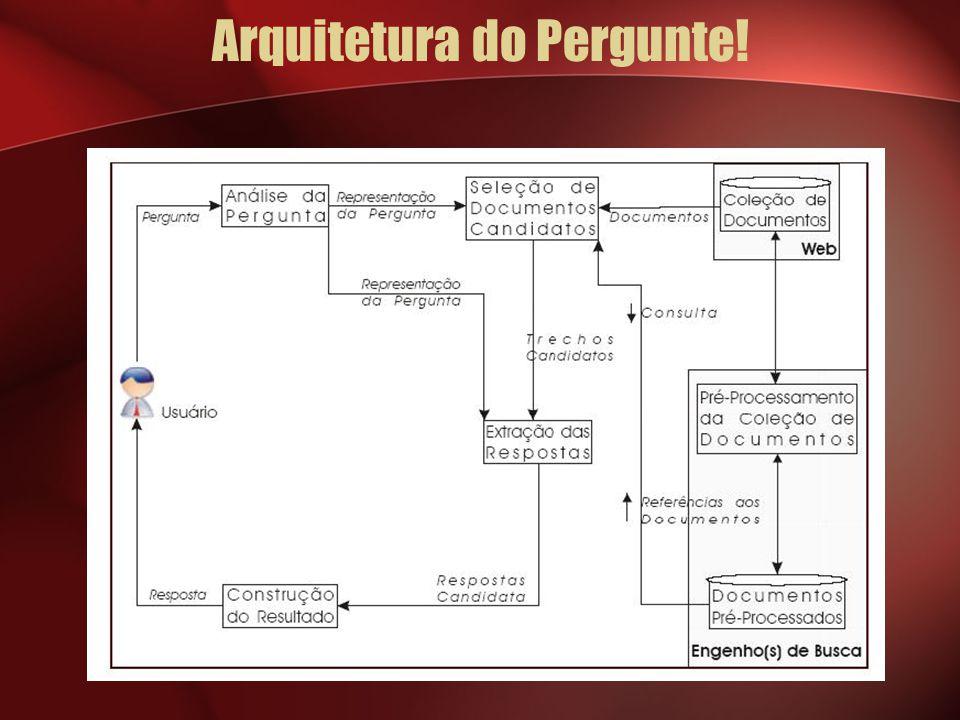 Arquitetura do Pergunte!