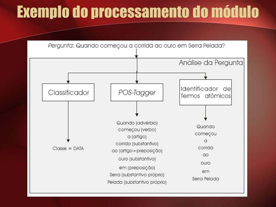 Exemplo do processamento do módulo