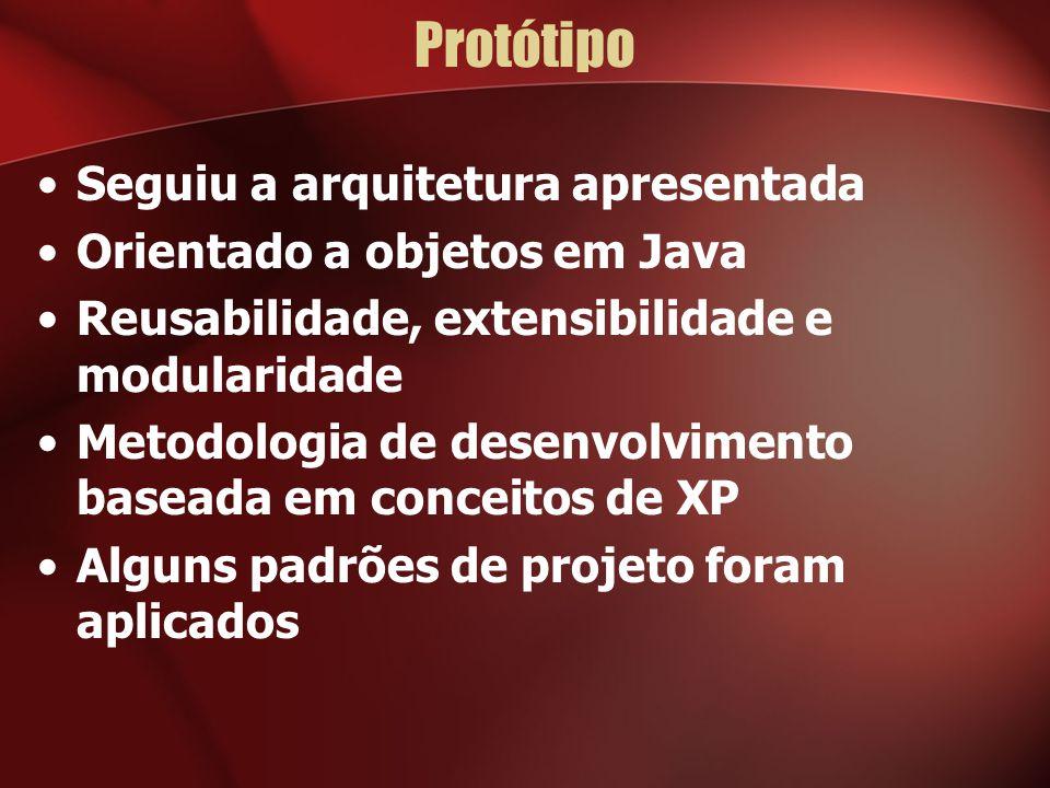 Protótipo Seguiu a arquitetura apresentada Orientado a objetos em Java Reusabilidade, extensibilidade e modularidade Metodologia de desenvolvimento baseada em conceitos de XP Alguns padrões de projeto foram aplicados