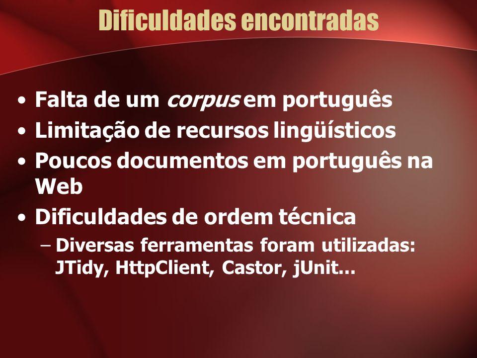 Dificuldades encontradas Falta de um corpus em português Limitação de recursos lingüísticos Poucos documentos em português na Web Dificuldades de ordem técnica –Diversas ferramentas foram utilizadas: JTidy, HttpClient, Castor, jUnit...