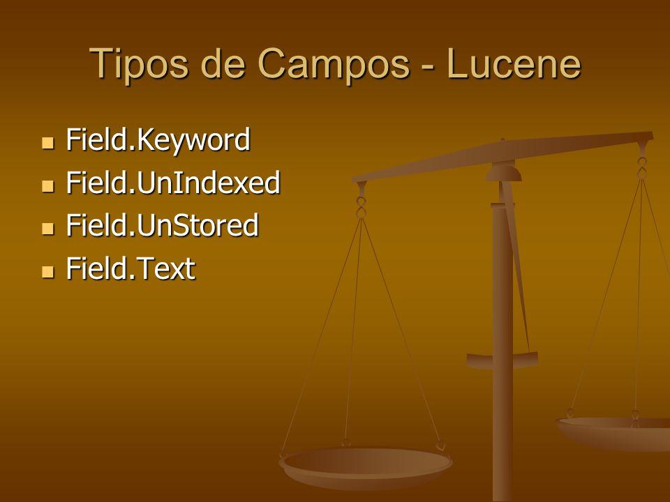 Tipos de Campos - Lucene Field.Keyword Field.Keyword Field.UnIndexed Field.UnIndexed Field.UnStored Field.UnStored Field.Text Field.Text