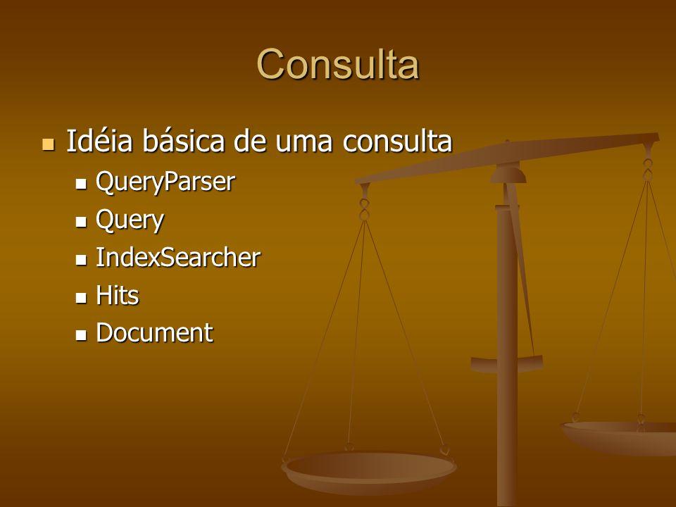 Consulta Idéia básica de uma consulta Idéia básica de uma consulta QueryParser QueryParser Query Query IndexSearcher IndexSearcher Hits Hits Document Document