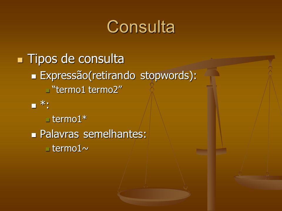 Consulta Tipos de consulta Tipos de consulta Expressão(retirando stopwords): Expressão(retirando stopwords): termo1 termo2 termo1 termo2 *: *: termo1* termo1* Palavras semelhantes: Palavras semelhantes: termo1~ termo1~