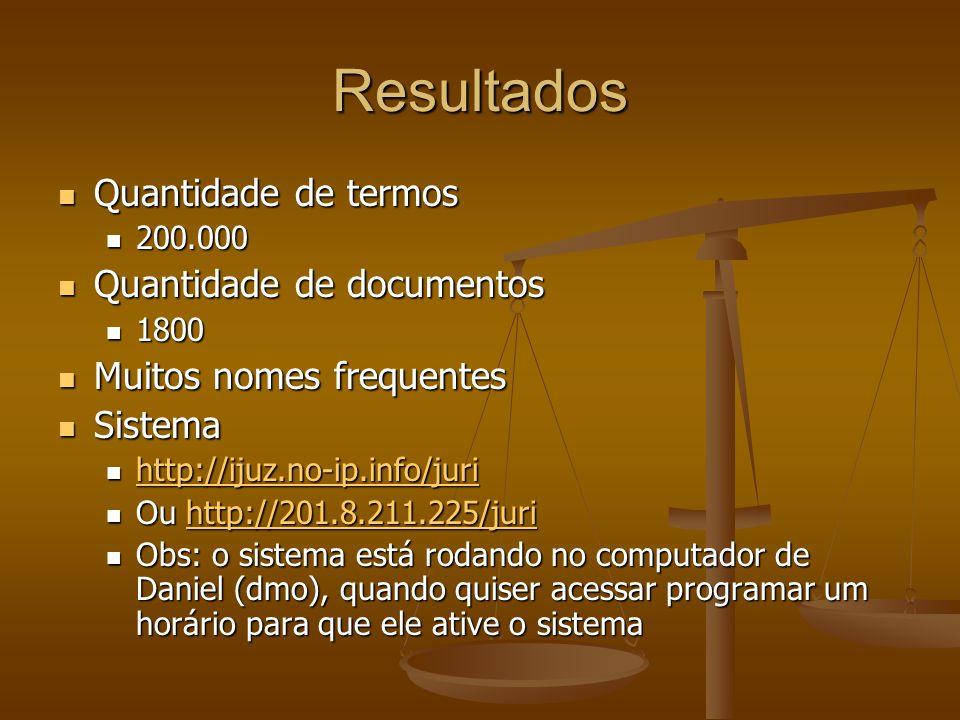 Resultados Quantidade de termos Quantidade de termos 200.000 200.000 Quantidade de documentos Quantidade de documentos 1800 1800 Muitos nomes frequentes Muitos nomes frequentes Sistema Sistema http://ijuz.no-ip.info/juri http://ijuz.no-ip.info/juri http://ijuz.no-ip.info/juri Ou http://201.8.211.225/juri Ou http://201.8.211.225/jurihttp://201.8.211.225/juri Obs: o sistema está rodando no computador de Daniel (dmo), quando quiser acessar programar um horário para que ele ative o sistema Obs: o sistema está rodando no computador de Daniel (dmo), quando quiser acessar programar um horário para que ele ative o sistema