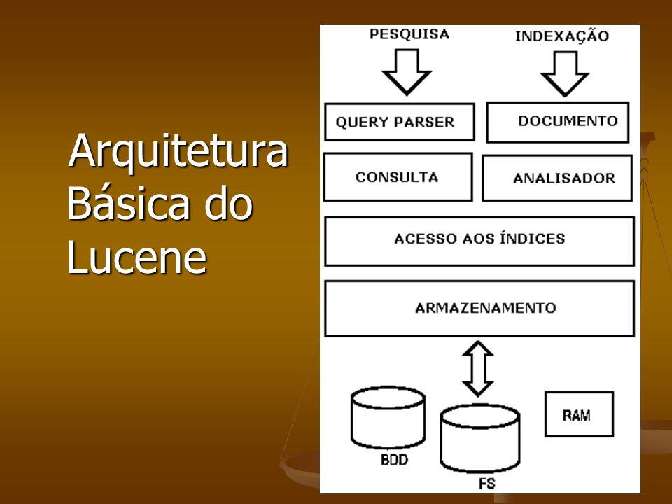 Arquitetura Básica do Lucene Arquitetura Básica do Lucene
