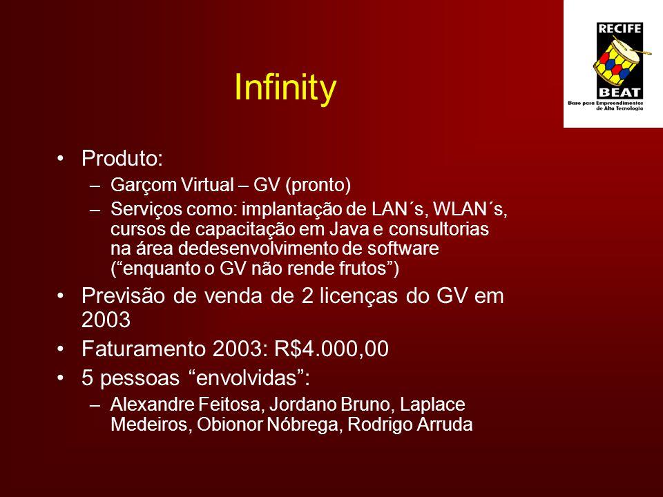 Infinity Produto: –Garçom Virtual – GV (pronto) –Serviços como: implantação de LAN´s, WLAN´s, cursos de capacitação em Java e consultorias na área dedesenvolvimento de software ( enquanto o GV não rende frutos ) Previsão de venda de 2 licenças do GV em 2003 Faturamento 2003: R$4.000,00 5 pessoas envolvidas : –Alexandre Feitosa, Jordano Bruno, Laplace Medeiros, Obionor Nóbrega, Rodrigo Arruda
