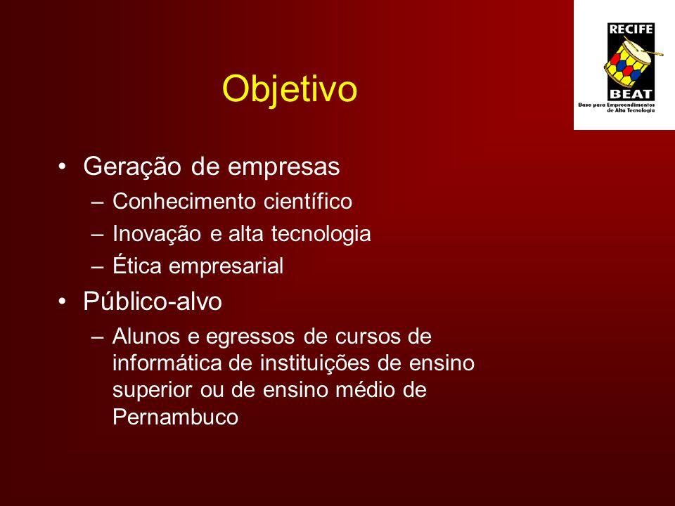 Outros dados O BEAT não tem personalidade jurídica: é um projeto do Centro de Informática É uma agente SOFTEX em Recife (o outro é o SOFTEX Recife) O convênio com a SOFTEX é assinado pelo CESAR
