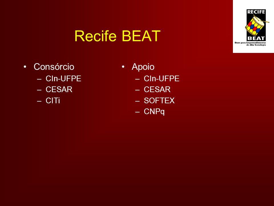 Recife BEAT Consórcio –CIn-UFPE –CESAR –CITi Apoio –CIn-UFPE –CESAR –SOFTEX –CNPq