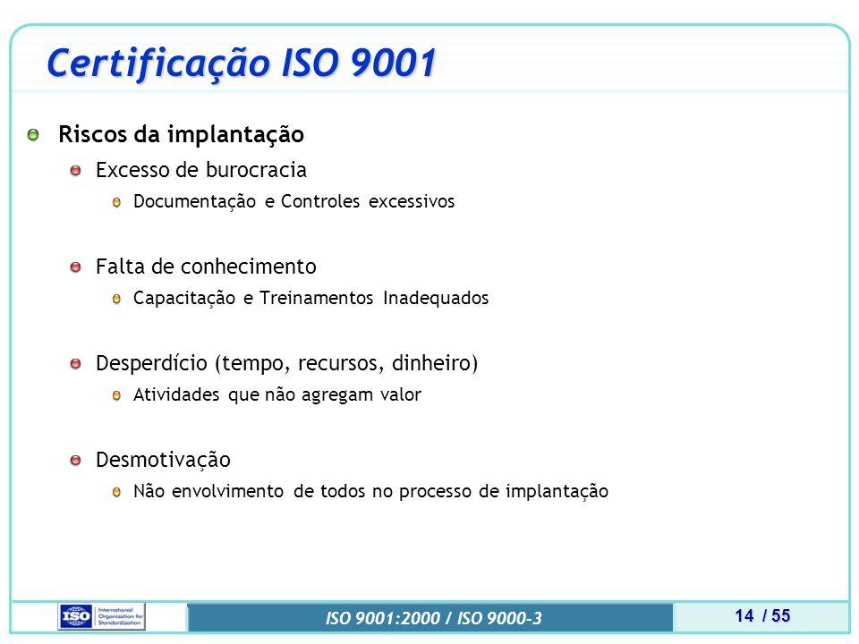 14 / 55 ISO 9001:2000 / ISO 9000-3 Certificação ISO 9001 Riscos da implantação Excesso de burocracia Documentação e Controles excessivos Falta de conhecimento Capacitação e Treinamentos Inadequados Desperdício (tempo, recursos, dinheiro) Atividades que não agregam valor Desmotivação Não envolvimento de todos no processo de implantação
