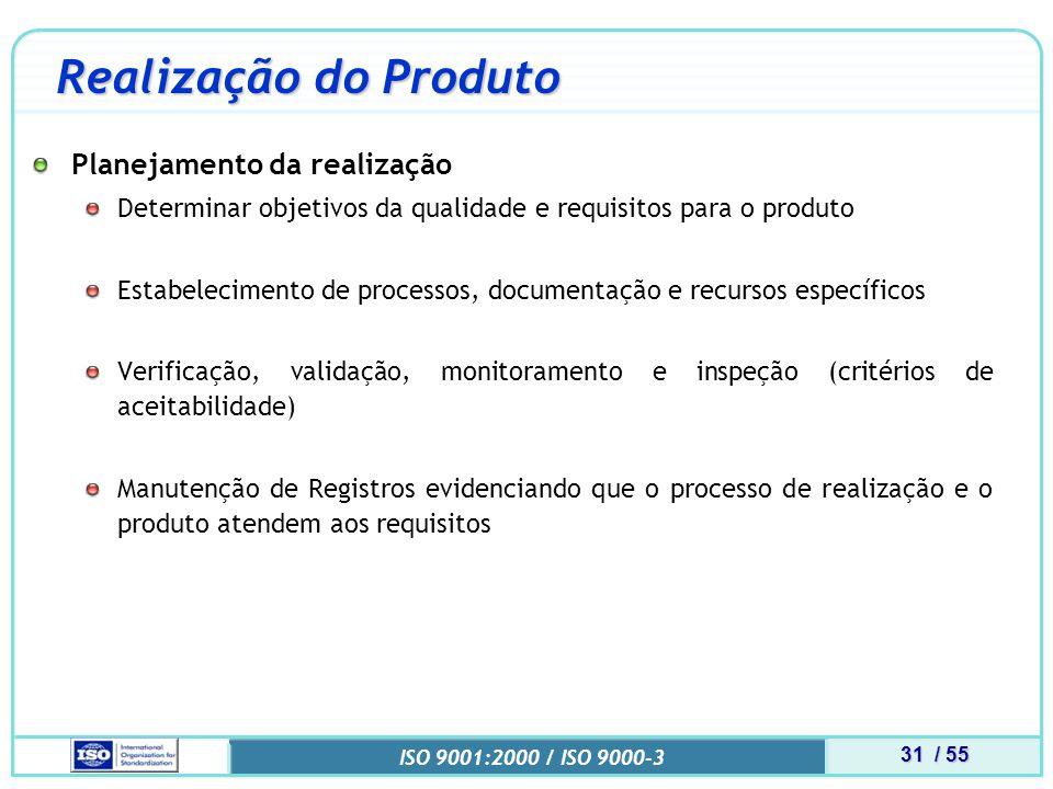 31 / 55 ISO 9001:2000 / ISO 9000-3 Realização do Produto Planejamento da realização Determinar objetivos da qualidade e requisitos para o produto Estabelecimento de processos, documentação e recursos específicos Verificação, validação, monitoramento e inspeção (critérios de aceitabilidade) Manutenção de Registros evidenciando que o processo de realização e o produto atendem aos requisitos
