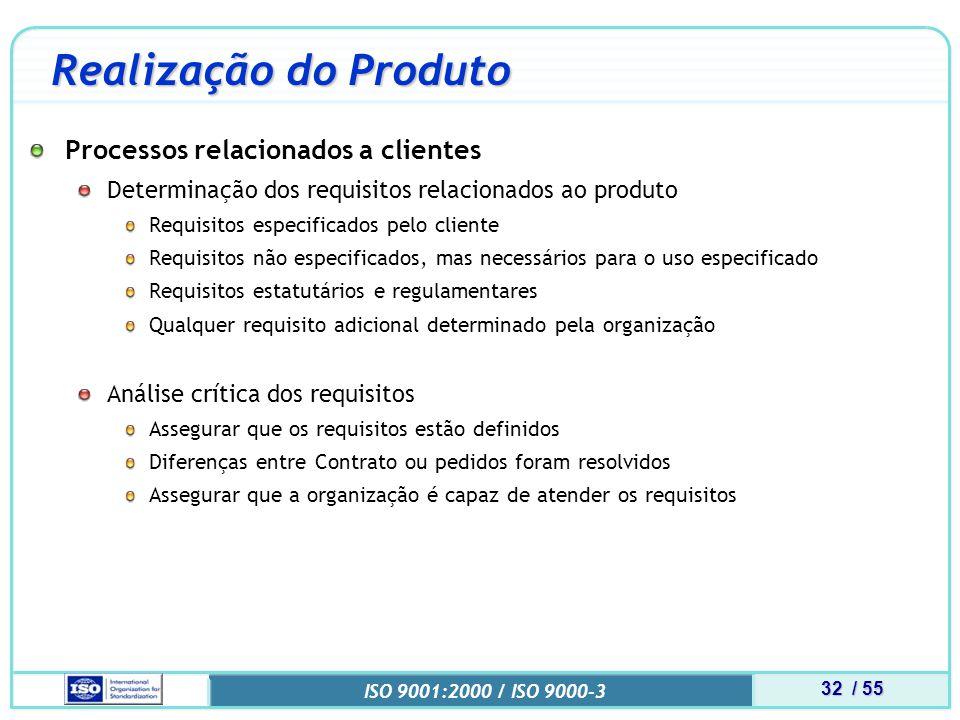 32 / 55 ISO 9001:2000 / ISO 9000-3 Realização do Produto Processos relacionados a clientes Determinação dos requisitos relacionados ao produto Requisitos especificados pelo cliente Requisitos não especificados, mas necessários para o uso especificado Requisitos estatutários e regulamentares Qualquer requisito adicional determinado pela organização Análise crítica dos requisitos Assegurar que os requisitos estão definidos Diferenças entre Contrato ou pedidos foram resolvidos Assegurar que a organização é capaz de atender os requisitos