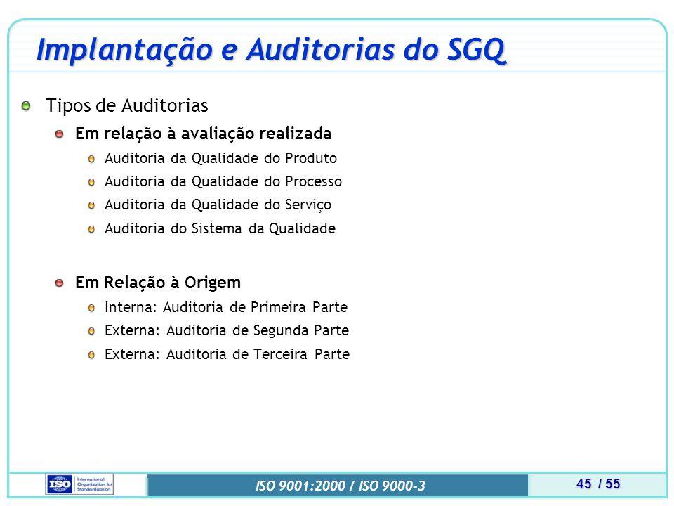 45 / 55 ISO 9001:2000 / ISO 9000-3 Implantação e Auditorias do SGQ Tipos de Auditorias Em relação à avaliação realizada Auditoria da Qualidade do Produto Auditoria da Qualidade do Processo Auditoria da Qualidade do Serviço Auditoria do Sistema da Qualidade Em Relação à Origem Interna: Auditoria de Primeira Parte Externa: Auditoria de Segunda Parte Externa: Auditoria de Terceira Parte