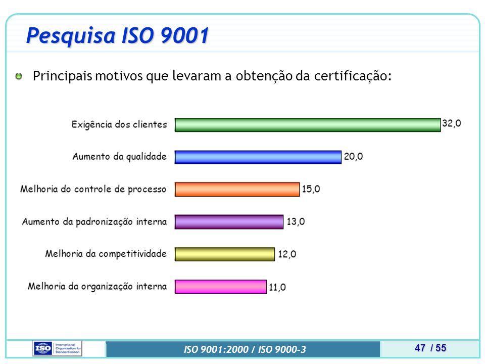 47 / 55 ISO 9001:2000 / ISO 9000-3 Pesquisa ISO 9001 Principais motivos que levaram a obtenção da certificação: