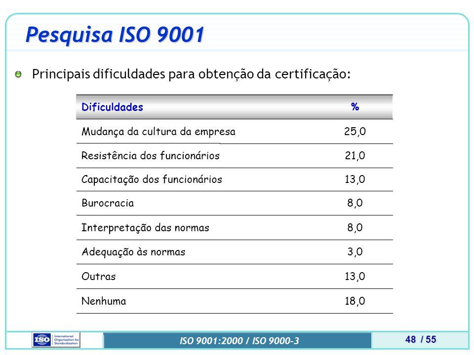 48 / 55 ISO 9001:2000 / ISO 9000-3 Pesquisa ISO 9001 Principais dificuldades para obtenção da certificação: