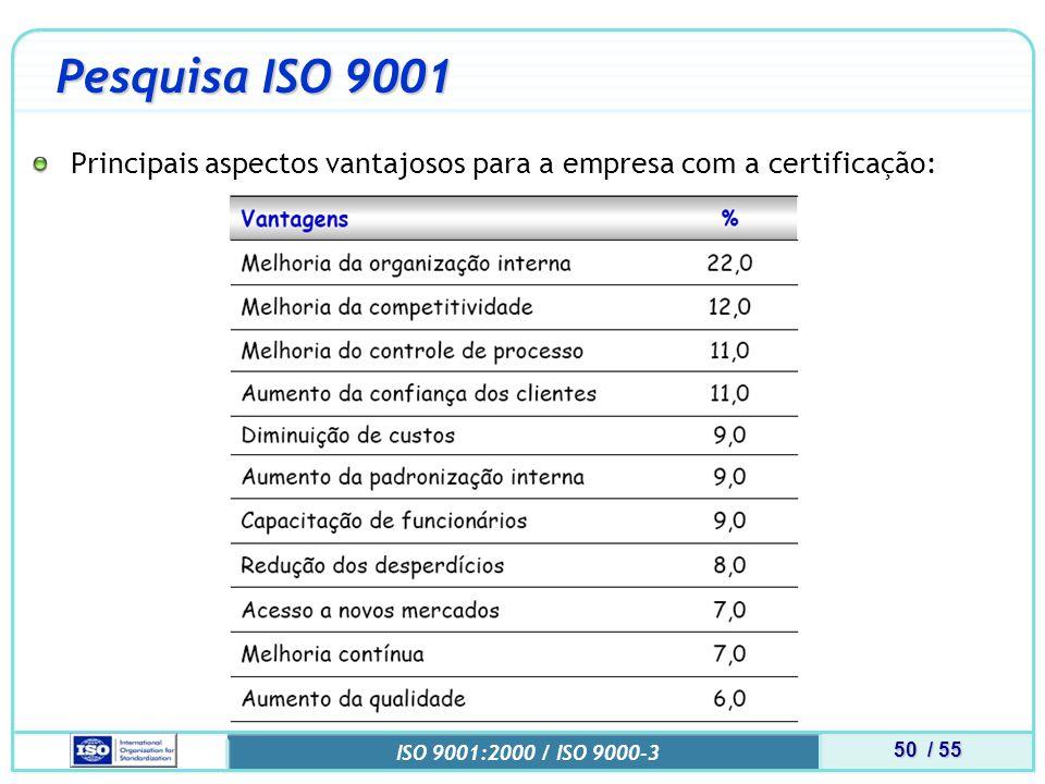 50 / 55 ISO 9001:2000 / ISO 9000-3 Pesquisa ISO 9001 Principais aspectos vantajosos para a empresa com a certificação: