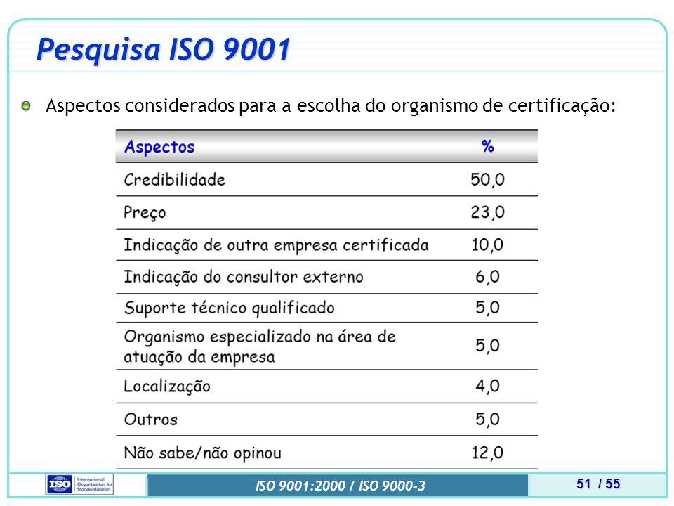 51 / 55 ISO 9001:2000 / ISO 9000-3 Pesquisa ISO 9001 Aspectos considerados para a escolha do organismo de certificação: