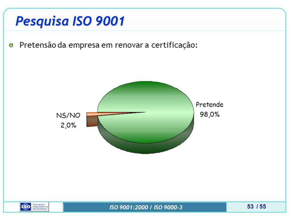 53 / 55 ISO 9001:2000 / ISO 9000-3 Pesquisa ISO 9001 Pretensão da empresa em renovar a certificação: