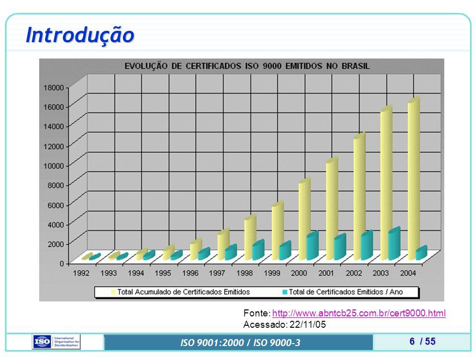 17 / 55 ISO 9001:2000 / ISO 9000-3 Estrutura da ISO 9001 Elementos Chave Satisfação do Cliente Atendimento, Produto, Serviço, Projeto, Produção e Entrega.