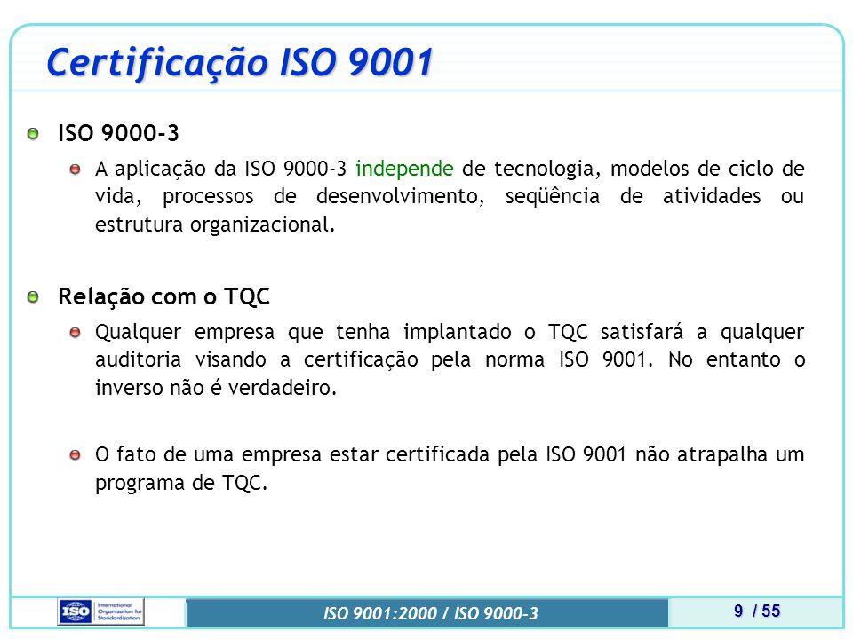 20 / 55 ISO 9001:2000 / ISO 9000-3 9000-3 Sistema de Gestão de Qualidade Requisitos gerais Identificar os processos para o SGQ; Processos para Desenvolvimento, operação ou manutenção de Software Determinar a seqüência e interação desses processos; Modelos de ciclo de vida para desenvolvimento Planejamento da qualidade e do desenvolvimento Determinar critérios e métodos; Assegurar a disponibilidade de recursos e informação; Monitorar, medir e analisar esses processos; Implementar ações necessárias para atingir os resultados e a melhoria contínua;