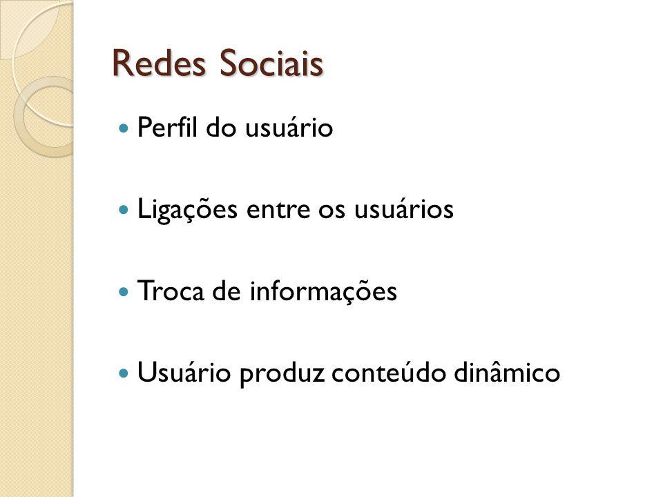 Redes Sociais Perfil do usuário Ligações entre os usuários Troca de informações Usuário produz conteúdo dinâmico