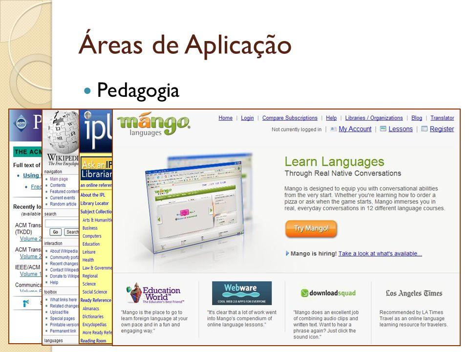 Áreas de Aplicação Pedagogia
