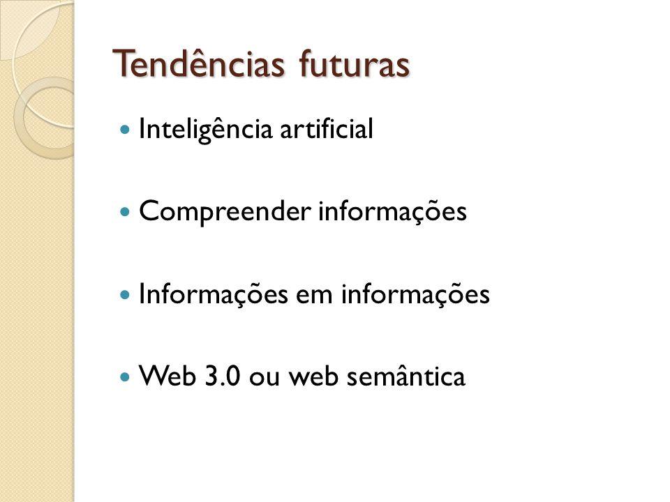Tendências futuras Inteligência artificial Compreender informações Informações em informações Web 3.0 ou web semântica
