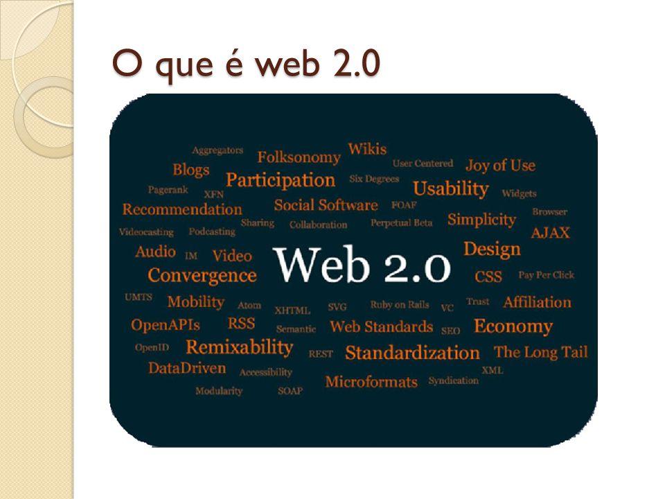 Histórico Tim O'Reilly, 2004 Disseminação Social Software e Peer Production