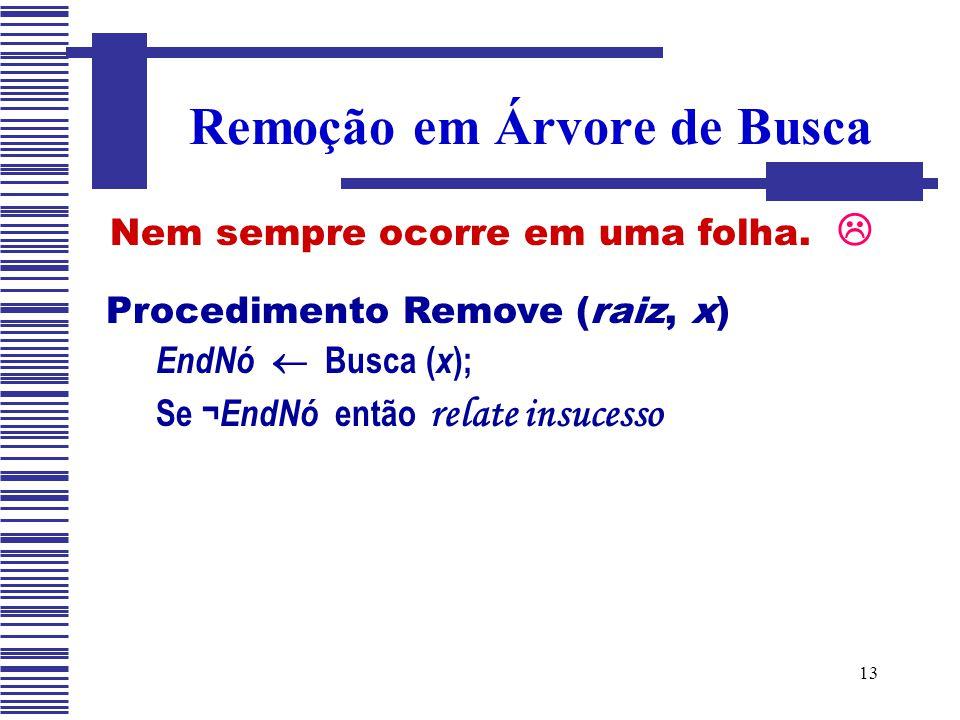 13 Nem sempre ocorre em uma folha.  Remoção em Árvore de Busca Procedimento Remove (raiz, x) EndNó  Busca ( x ); Se ¬ EndNó então relate insucesso