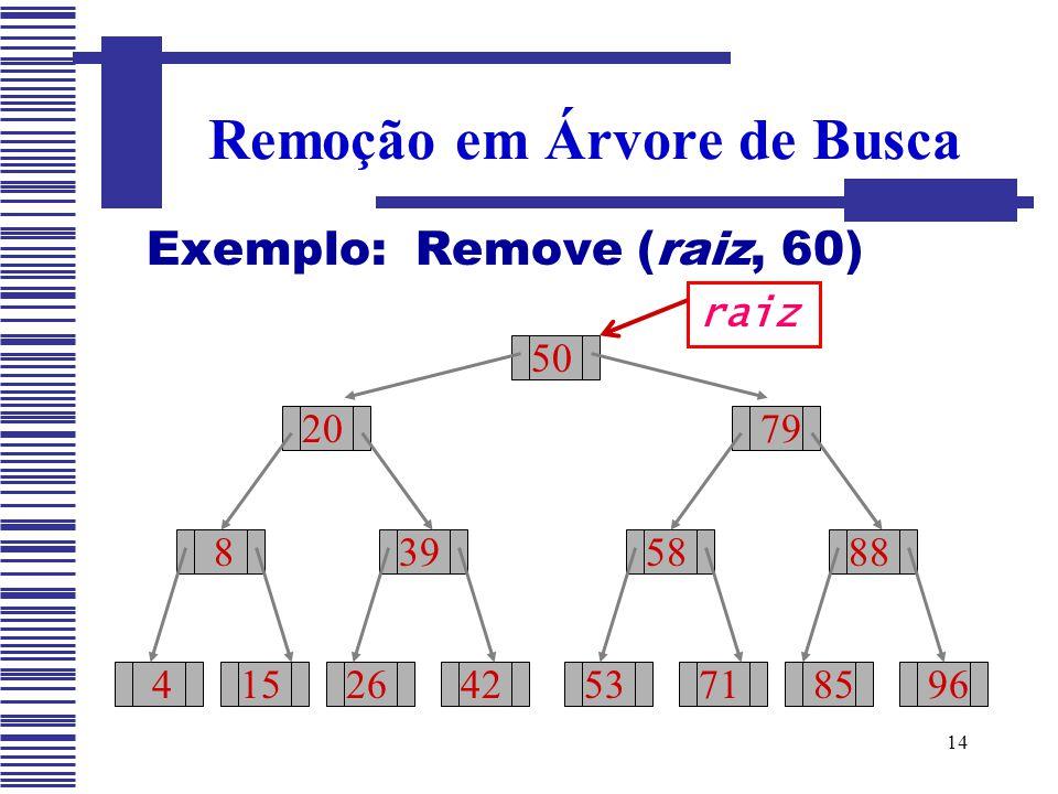 14 Exemplo: Remove (raiz, 60) Remoção em Árvore de Busca 50 20 8 415 39 2642 79 58 5371 88 8596 raiz