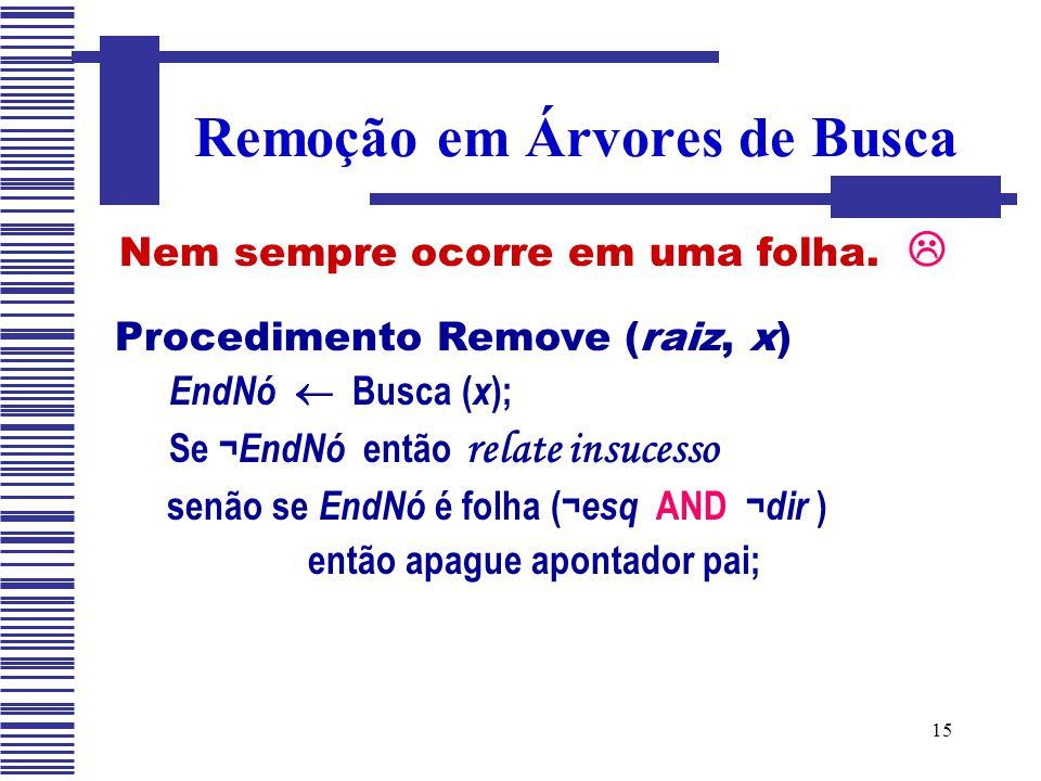 15 Nem sempre ocorre em uma folha.  Remoção em Árvores de Busca Procedimento Remove (raiz, x) EndNó  Busca ( x ); Se ¬ EndNó então relate insucesso