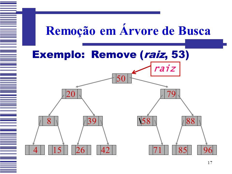 17 Exemplo: Remove (raiz, 53) Remoção em Árvore de Busca 50 20 8 415 39 2642 79 58 71 88 8596 raiz