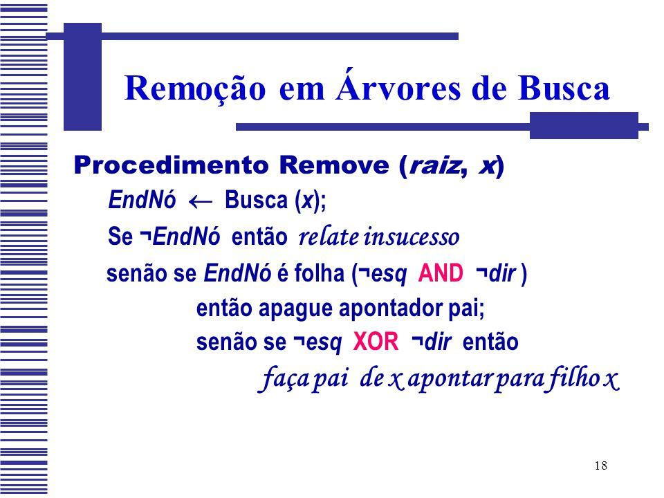 18 Remoção em Árvores de Busca Procedimento Remove (raiz, x) EndNó  Busca ( x ); Se ¬ EndNó então relate insucesso senão se EndNó é folha (¬ esq AND