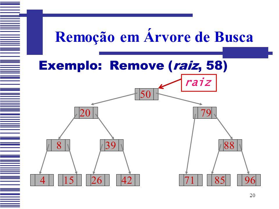 20 Exemplo: Remove (raiz, 58) Remoção em Árvore de Busca 50 20 8 415 39 2642 79 71 88 8596 raiz