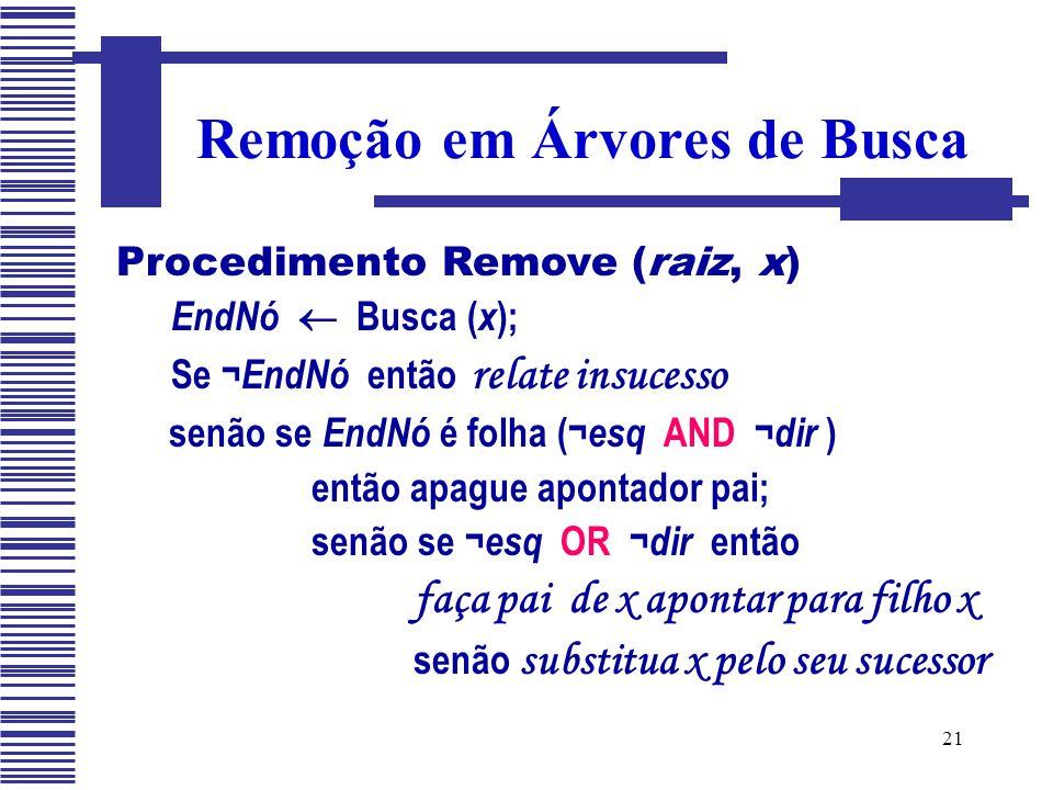 21 Remoção em Árvores de Busca Procedimento Remove (raiz, x) EndNó  Busca ( x ); Se ¬ EndNó então relate insucesso senão se EndNó é folha (¬ esq AND