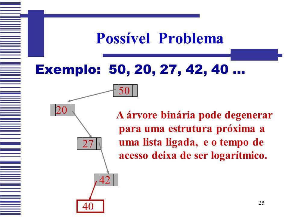 25 Exemplo: 50, 20, 27, 42, 40... Possível Problema 50 20 27 42 A árvore binária pode degenerar para uma estrutura próxima a uma lista ligada, e o tem