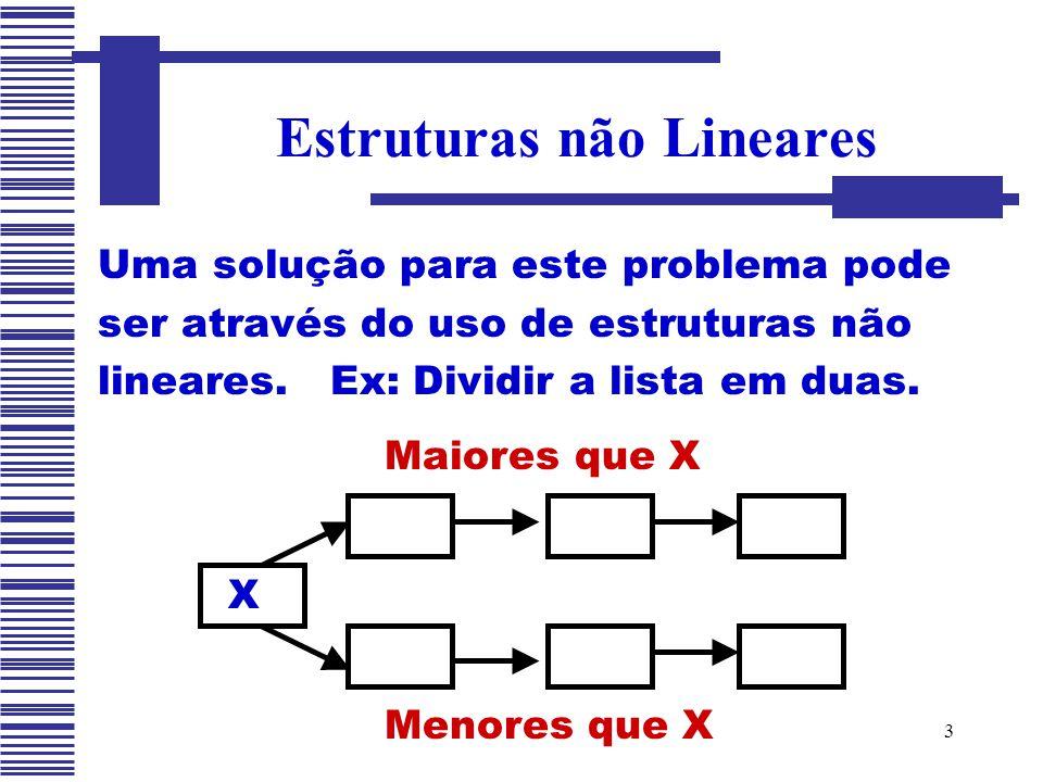 3 Uma solução para este problema pode ser através do uso de estruturas não lineares. Ex: Dividir a lista em duas. Estruturas não Lineares X Menores qu
