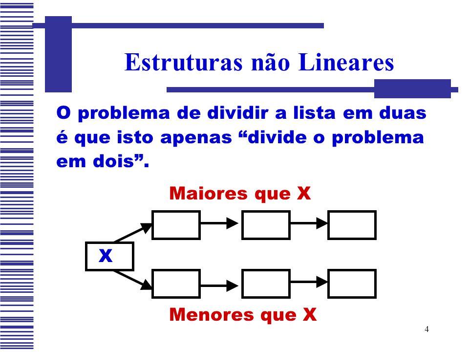 """4 O problema de dividir a lista em duas é que isto apenas """"divide o problema em dois"""". Estruturas não Lineares X Menores que X Maiores que X"""