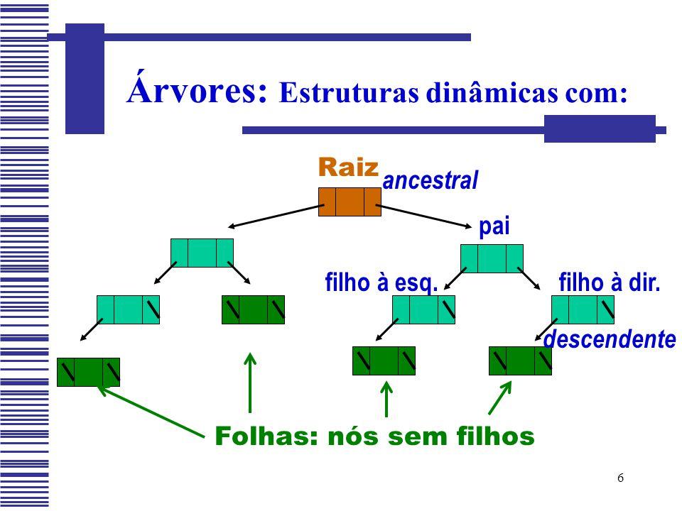 6 Árvores: Estruturas dinâmicas com: Folhas: nós sem filhos Raiz pai filho à dir.filho à esq. ancestral descendente