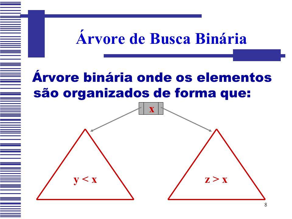 8 Árvore binária onde os elementos são organizados de forma que: Árvore de Busca Binária y < xz > x x