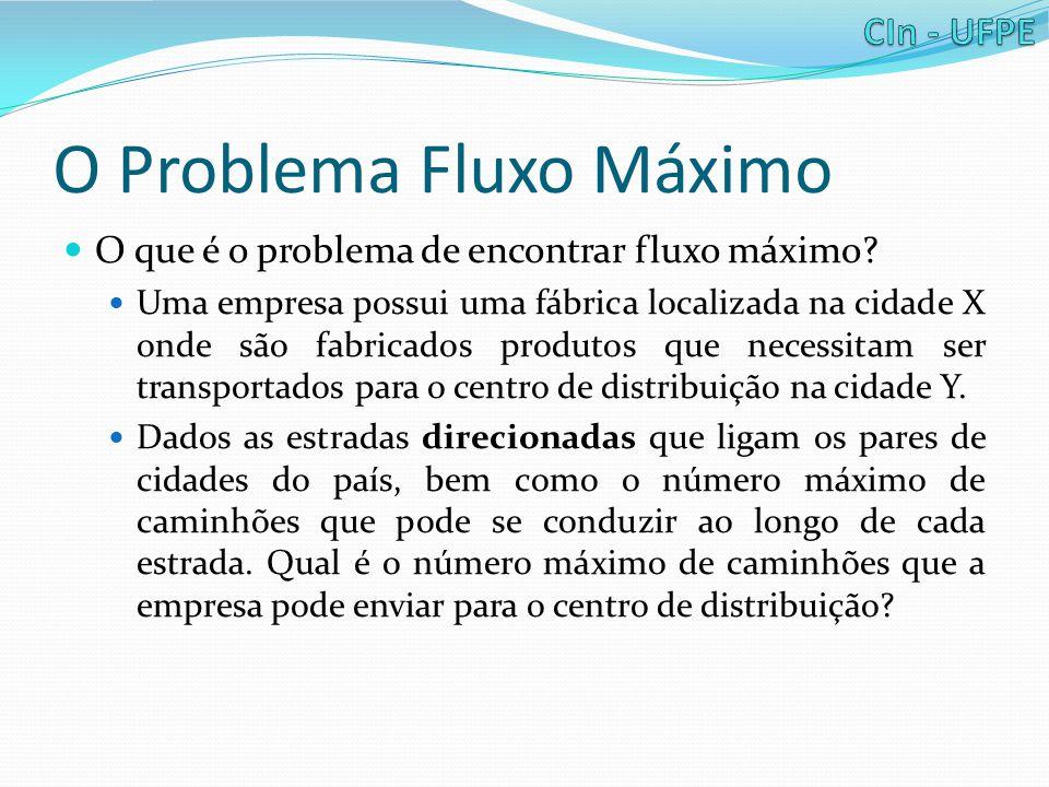 O Problema Fluxo Máximo De acordo com a Teoria dos Grafos: Dado uma rede – um grafo direcionado, em que cada aresta tem uma capacidade c associada a ele, um vértice de partida (source) e um vértice de chegada (sink).