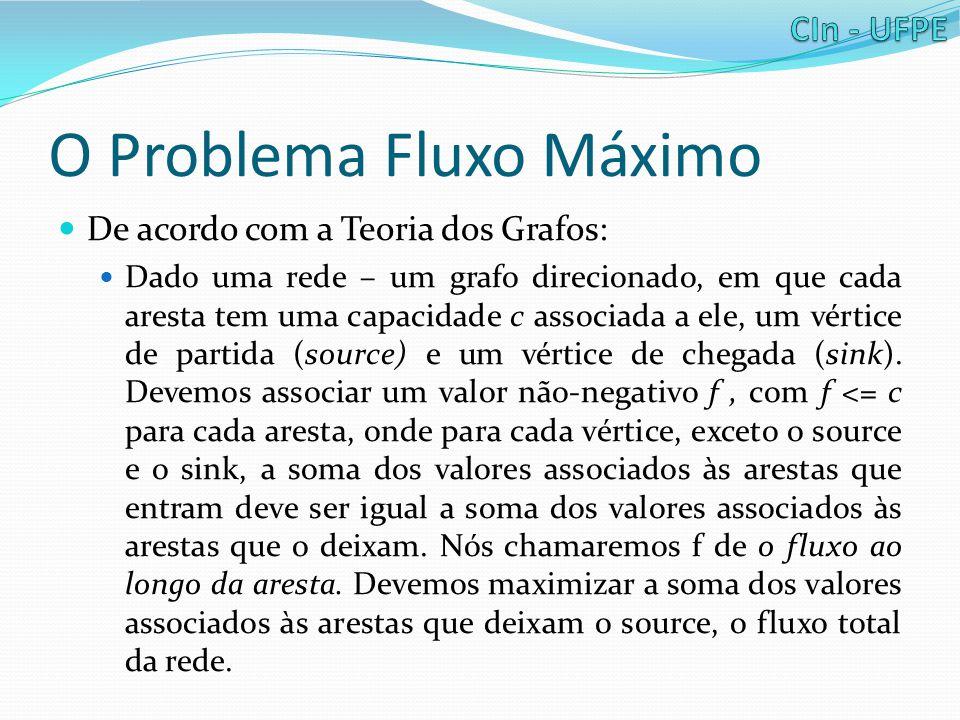 O Problema Fluxo Máximo A Imagem abaixo mostra uma solução ótima para uma instância deste problema.