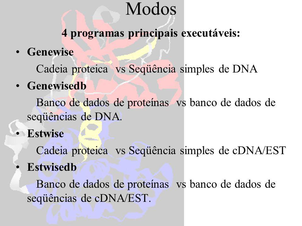 Modos 4 programas principais executáveis: Genewise Cadeia proteica vs Seqüência simples de DNA Genewisedb Banco de dados de proteínas vs banco de dado
