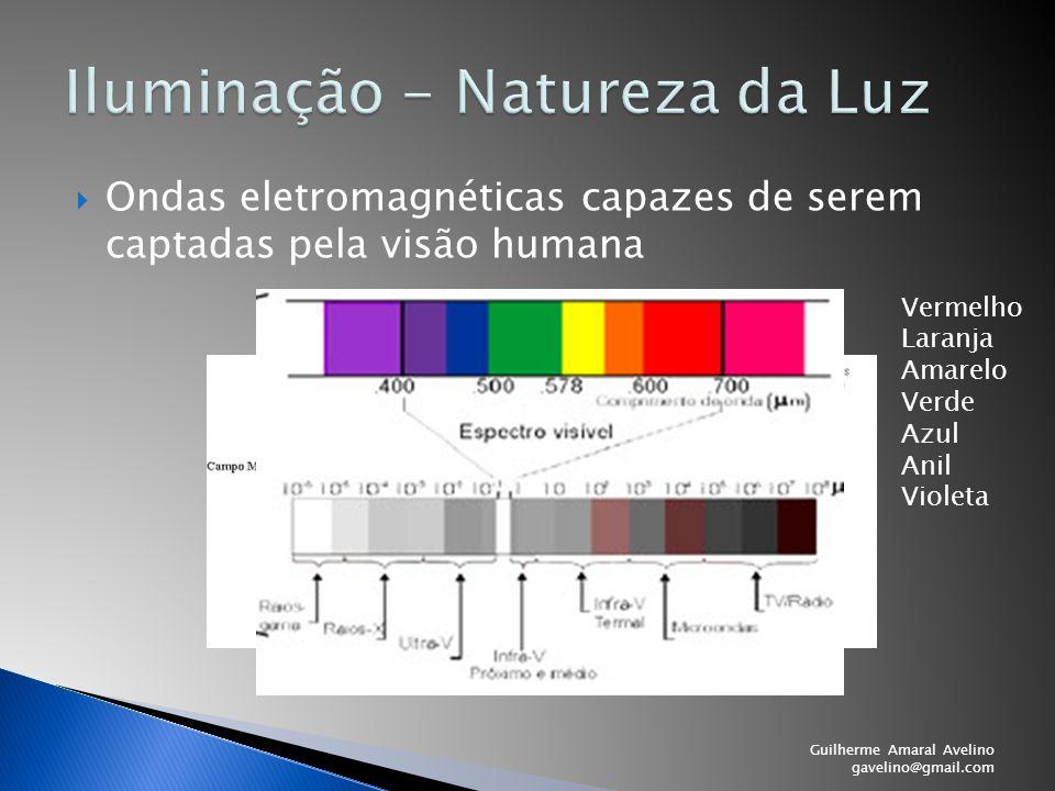  Ondas eletromagnéticas capazes de serem captadas pela visão humana Guilherme Amaral Avelino gavelino@gmail.com Vermelho Laranja Amarelo Verde Azul A