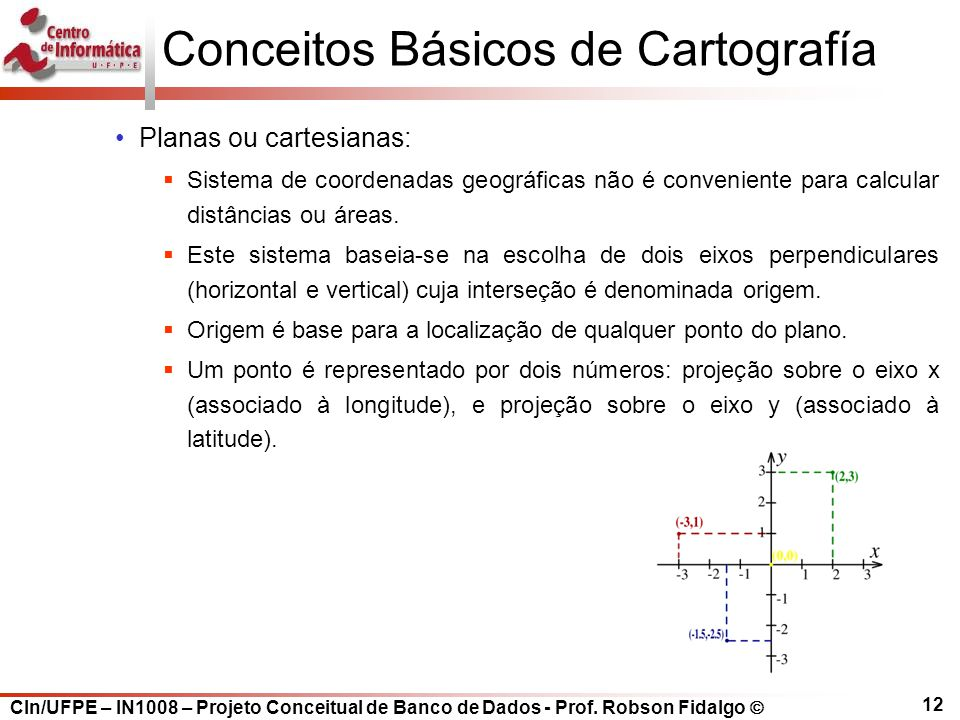 CIn/UFPE – IN1008 – Projeto Conceitual de Banco de Dados - Prof. Robson Fidalgo  12 Conceitos Básicos de Cartografía Planas ou cartesianas:  Sistema