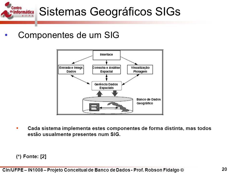 CIn/UFPE – IN1008 – Projeto Conceitual de Banco de Dados - Prof. Robson Fidalgo  20 Sistemas Geográficos SIGs Componentes de um SIG  Cada sistema im