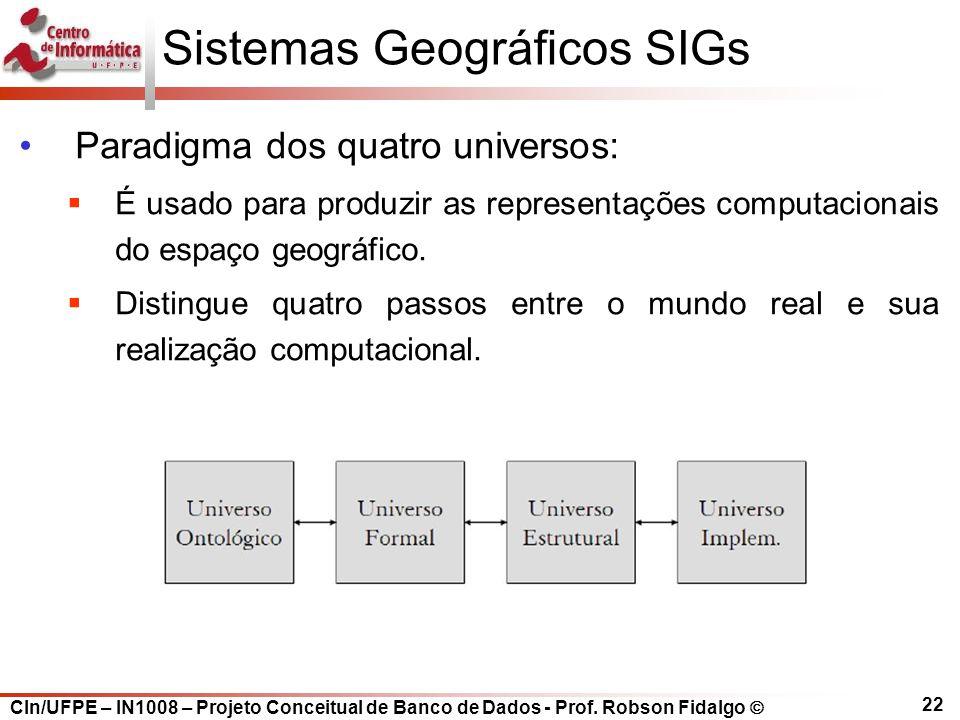 CIn/UFPE – IN1008 – Projeto Conceitual de Banco de Dados - Prof. Robson Fidalgo  22 Sistemas Geográficos SIGs Paradigma dos quatro universos:  É usa