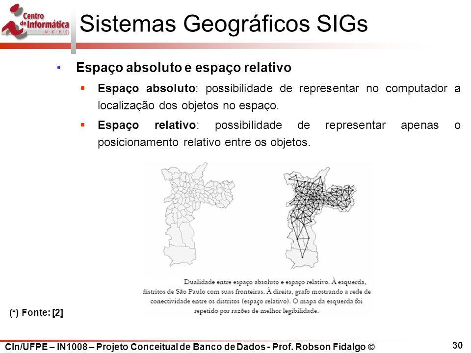 CIn/UFPE – IN1008 – Projeto Conceitual de Banco de Dados - Prof. Robson Fidalgo  30 Sistemas Geográficos SIGs Espaço absoluto e espaço relativo  Esp