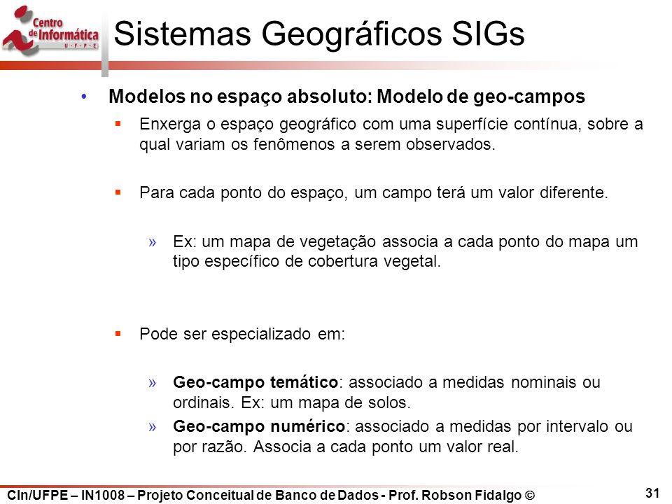CIn/UFPE – IN1008 – Projeto Conceitual de Banco de Dados - Prof. Robson Fidalgo  31 Sistemas Geográficos SIGs Modelos no espaço absoluto: Modelo de g