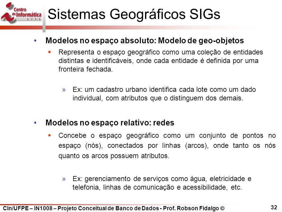 CIn/UFPE – IN1008 – Projeto Conceitual de Banco de Dados - Prof. Robson Fidalgo  32 Sistemas Geográficos SIGs Modelos no espaço absoluto: Modelo de g