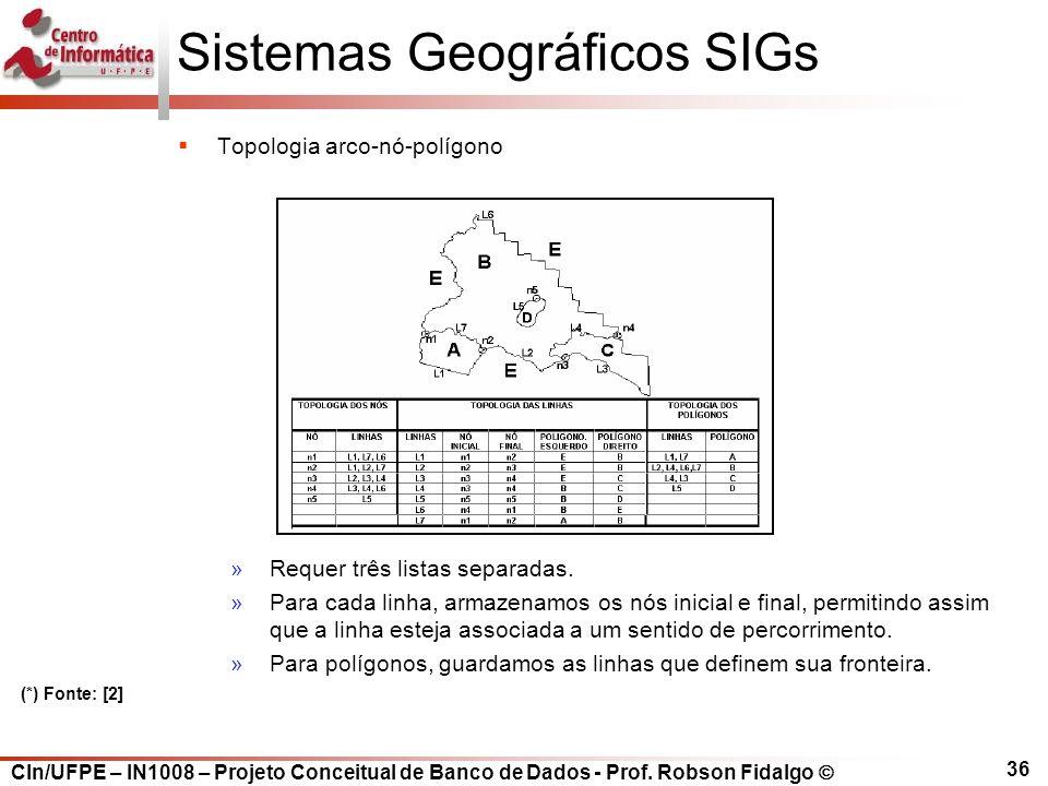 CIn/UFPE – IN1008 – Projeto Conceitual de Banco de Dados - Prof. Robson Fidalgo  36 Sistemas Geográficos SIGs  Topologia arco-nó-polígono »Requer tr